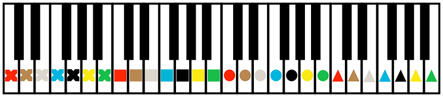 It's just a graphic of Piano Key Stickers Printable in pdf