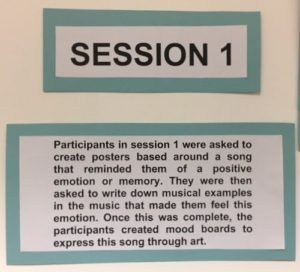 """Display caption for 'Session 1' exhibition """"Participants in session 1 were asked to create posters based around a song that reminded them of a positive emotion or memory. They were then asked to write down musical example in the music that made them feel this emotion. Once this was complete, the participants created mood boards to express this song through art"""""""