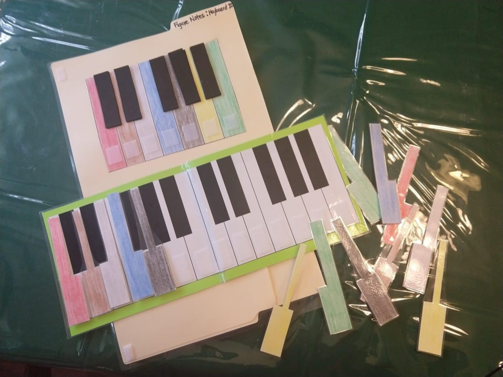 Paper keyboard with Figurenotes colours drawn on the keys