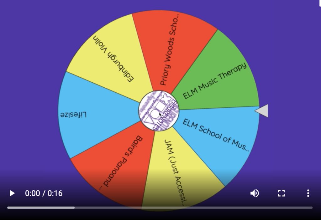 Wheel of names ready to spin and choose a winner
